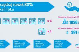 Zapora_jonowa_infografika.jpg